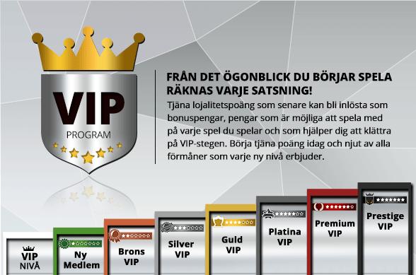 Karamba VIP